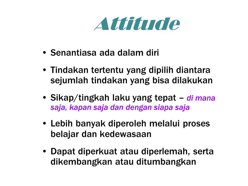 Attitude Senantiasa ada dalam diri Tindakan tertentu yang dipilih diantara sejumlah tindakan yang bisa dilakukan Sikap/tingkah laku yang tepat – di ma