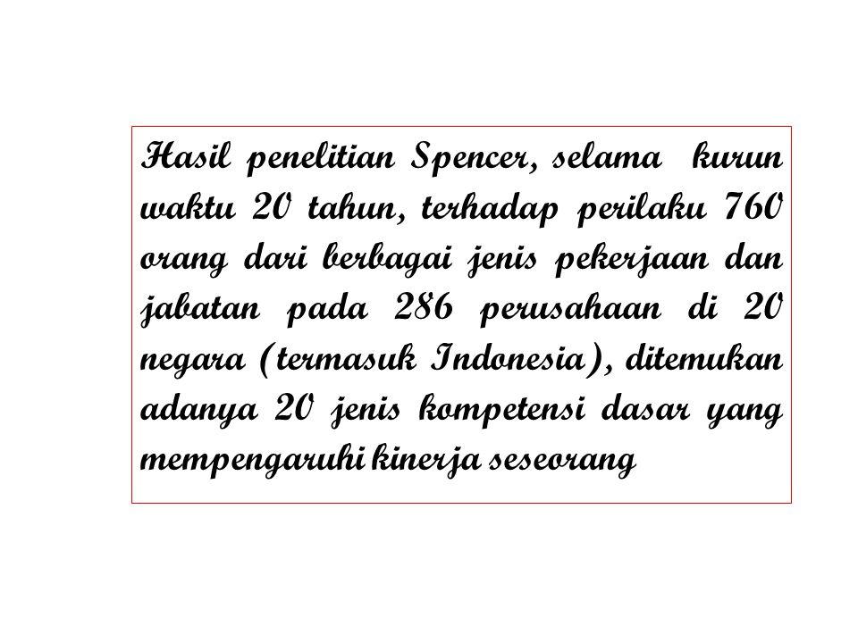 Hasil penelitian Spencer, selama kurun waktu 20 tahun, terhadap perilaku 760 orang dari berbagai jenis pekerjaan dan jabatan pada 286 perusahaan di 20