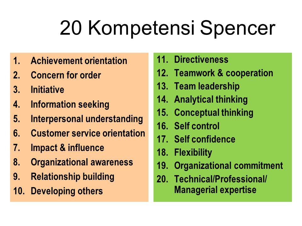 20 Kompetensi Spencer 1.Achievement orientation 2.Concern for order 3.Initiative 4.Information seeking 5.Interpersonal understanding 6.Customer servic