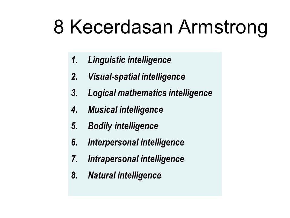 8 Kecerdasan Armstrong 1.Linguistic intelligence 2.Visual-spatial intelligence 3.Logical mathematics intelligence 4.Musical intelligence 5.Bodily inte