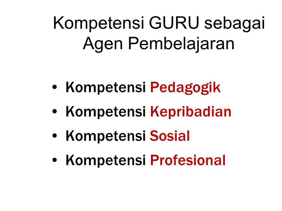 Kompetensi GURU sebagai Agen Pembelajaran Kompetensi Pedagogik Kompetensi Kepribadian Kompetensi Sosial Kompetensi Profesional