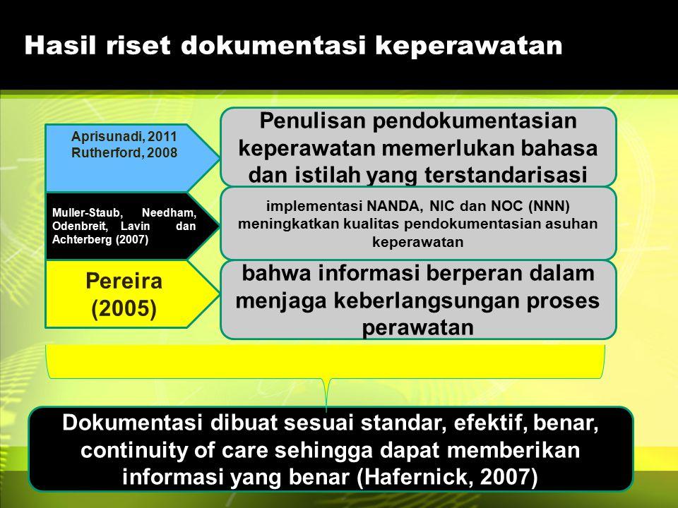 Hasil riset dokumentasi keperawatan Aprisunadi, 2011 Rutherford, 2008 Muller-Staub, Needham, Odenbreit, Lavin dan Achterberg (2007) Pereira (2005) Pen