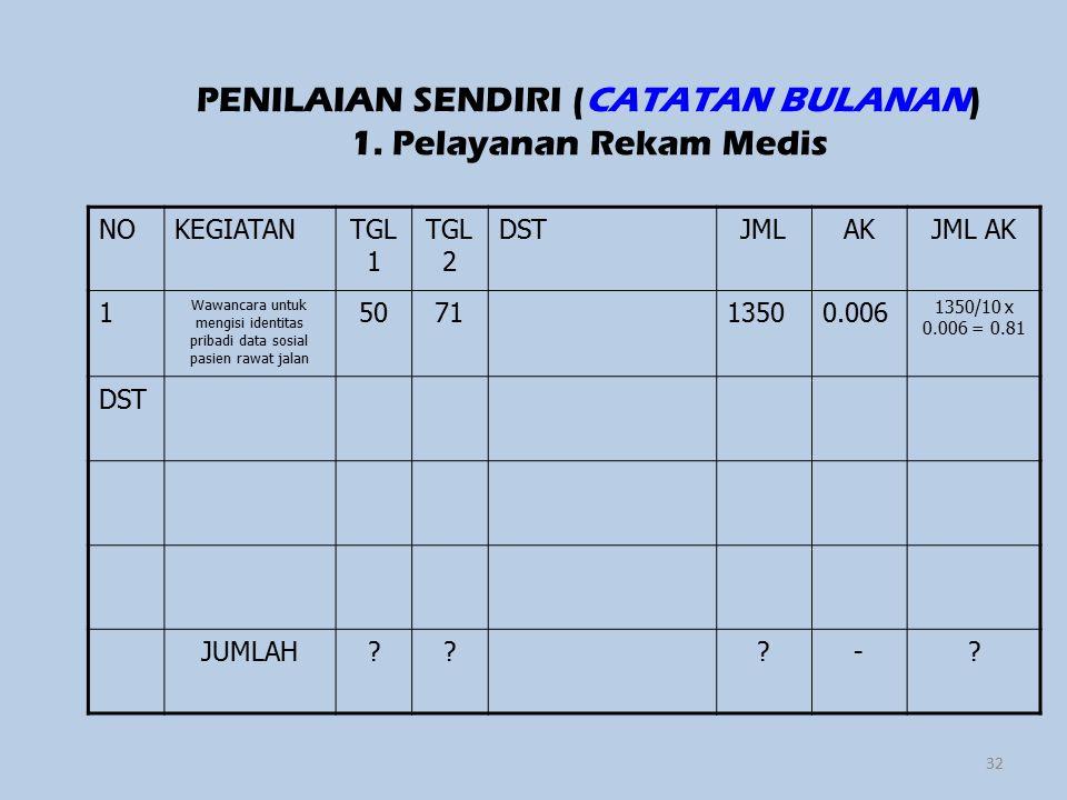 32 PENILAIAN SENDIRI (CATATAN BULANAN) 1.