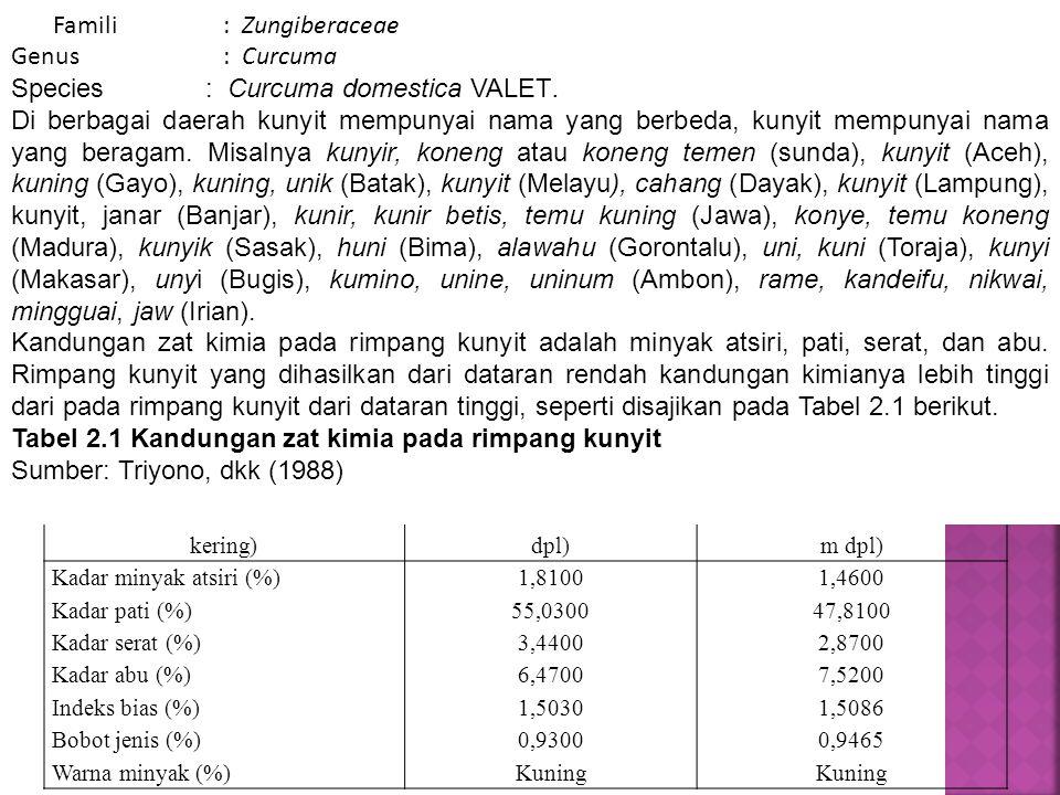 Kandungan zat kimia (dari bobot kering) KP Cimanggu Bogor (240 m dpl) KP. Manoko Lembang (1.200 m dpl) Kadar minyak atsiri (%) Kadar pati (%) Kadar se
