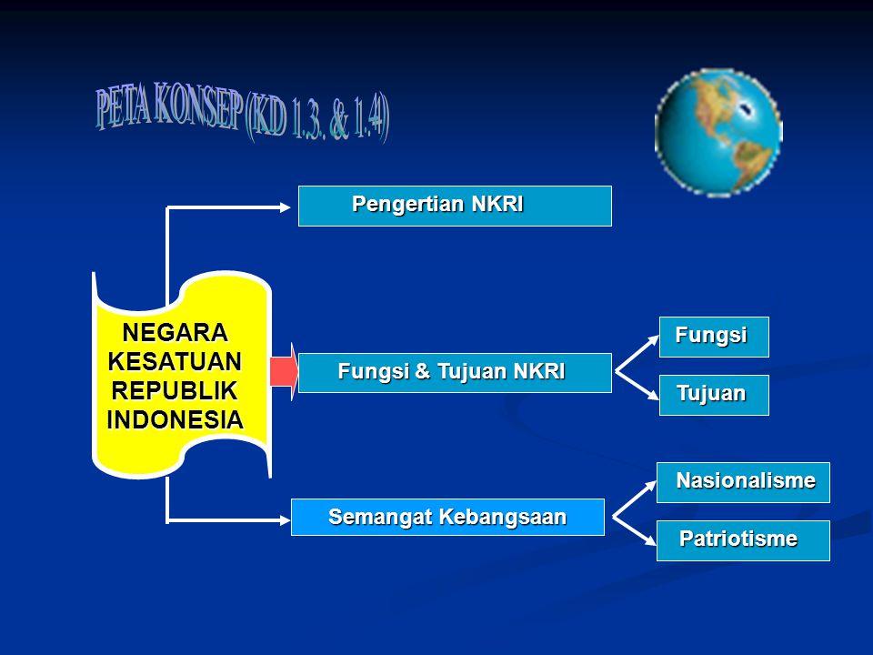 Pengertian NKRI Fungsi & Tujuan NKRI NEGARA KESATUAN REPUBLIK INDONESIA Fungsi Tujuan Semangat Kebangsaan Nasionalisme Patriotisme