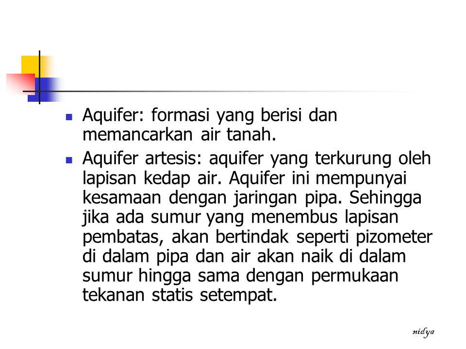Aquifer: formasi yang berisi dan memancarkan air tanah. Aquifer artesis: aquifer yang terkurung oleh lapisan kedap air. Aquifer ini mempunyai kesamaan