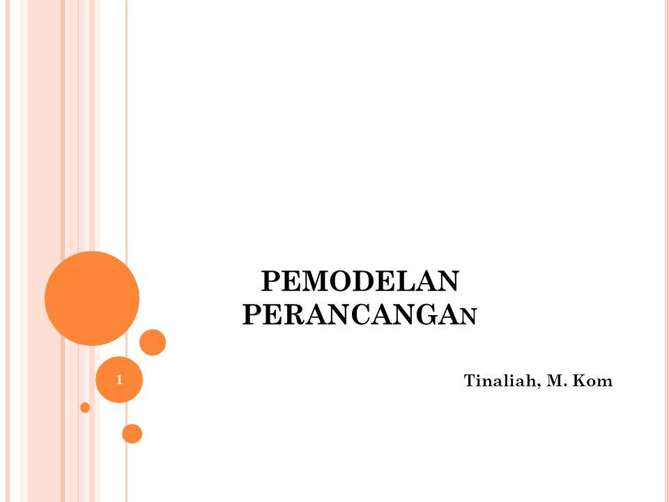 T AHAP P ERANCANGAN ♫ Dari sudut pandang manajemen proyek, perancangan terdiri dari dua bagian, yaitu : 1.
