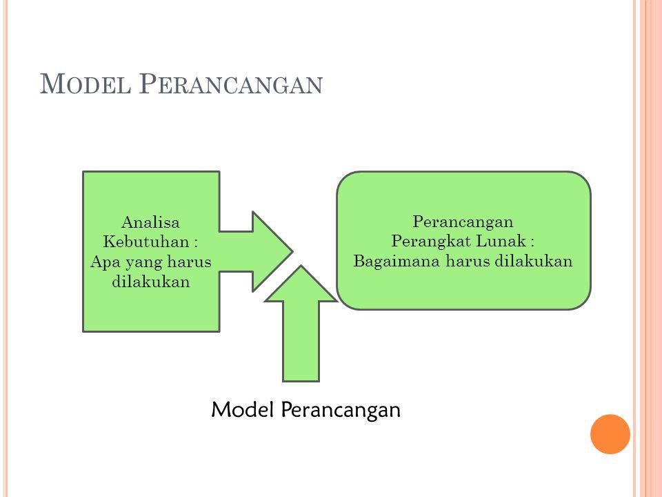 M ETODE P ERANCANGAN  Pada prinsipnya semua metode perancangan berorientasi objek adalah sama.