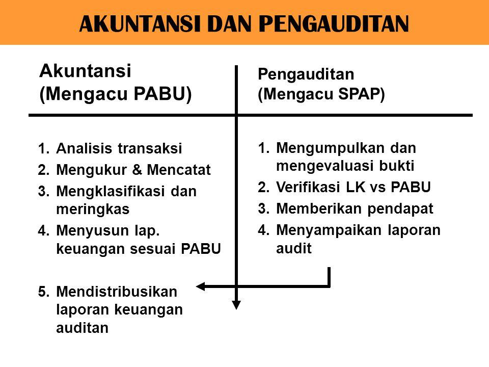 1.Analisis transaksi 2.Mengukur & Mencatat 3.Mengklasifikasi dan meringkas 4.Menyusun lap. keuangan sesuai PABU 5.Mendistribusikan laporan keuangan au