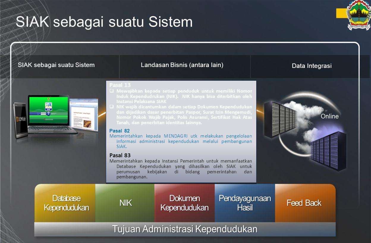 SIAK sebagai suatu Sistem Data Integrasi SIAK sebagai suatu Sistem Landasan Bisnis (antara lain) Pasal 13  Mewajibkan kepada setiap penduduk untuk me