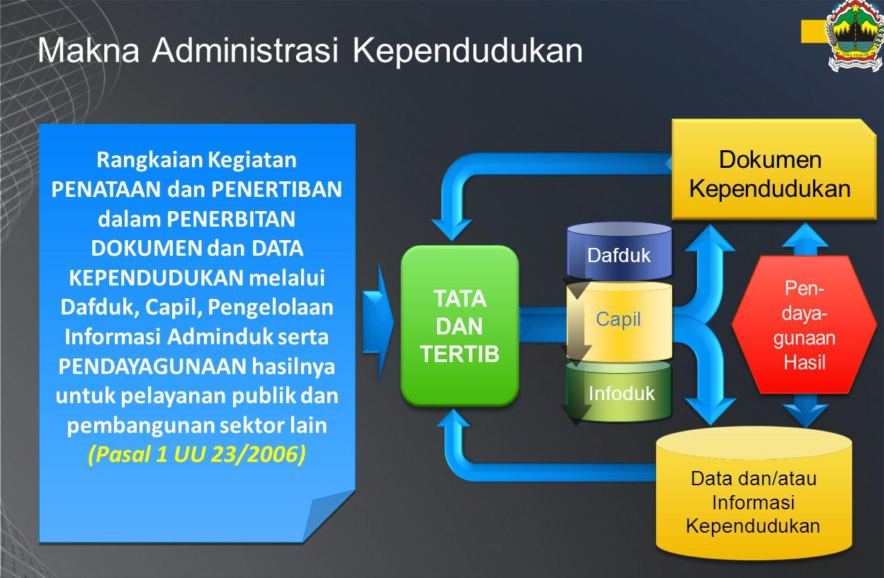 Tujuan Administrasi Kependudukan TERTIB PENERBITAN NIK DATABASE KEPENDUDUKAN DOKUMEN KEPENDUDUKAN (KK, KTP, AKTA CAPIL, DLL) Terbangunnya Database Kepen- dudukan yang Akurat ditingkat Kab/Kota, Prov & Pusat Database Kependudukan Kab/ Kota tersambung (online) dengan Prov & Pusat menggunakan SIAK Database Kependudukan Kemen- dagri & Daerah Tersambung dengan Instansi Pengguna NIK Diterbitkan setelah penduduk mengisi biodata penduduk per keluarga (F1-01) dengan menggunakan SIAK Tidak ada NIK ganda Pemberian NIK Kepada semua penduduk harus selesai akhir tahun 2011 Prosesnya sesuai dengan ketentuan yang berlaku Tidak adanya dokumen kependudukan ganda dan palsu 1 1 3 3 2 2