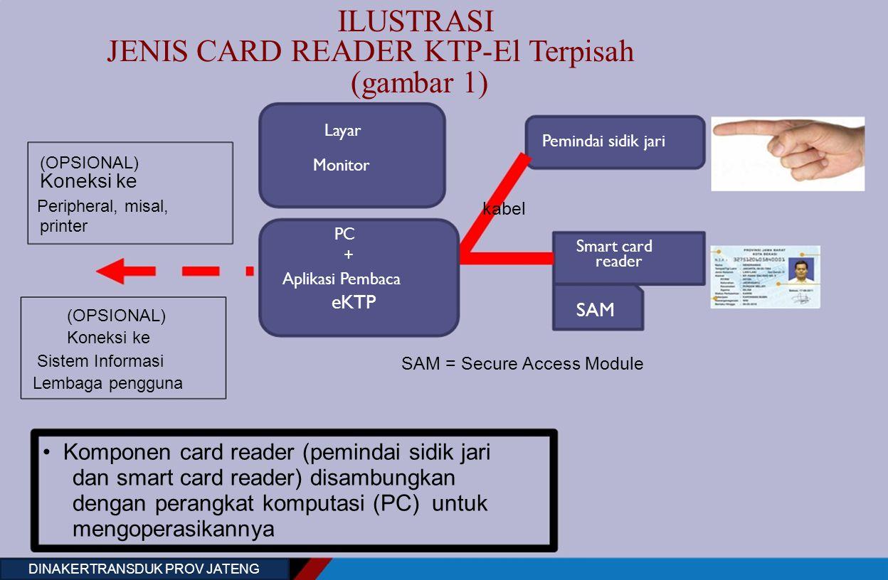 ILUSTRASI JENIS CARD READER KTP-El Terpisah (gambar 1) Layar Pemindai sidik jari Monitor (OPSIONAL) Koneksi ke Peripheral, misal, kabel printer PC Sma