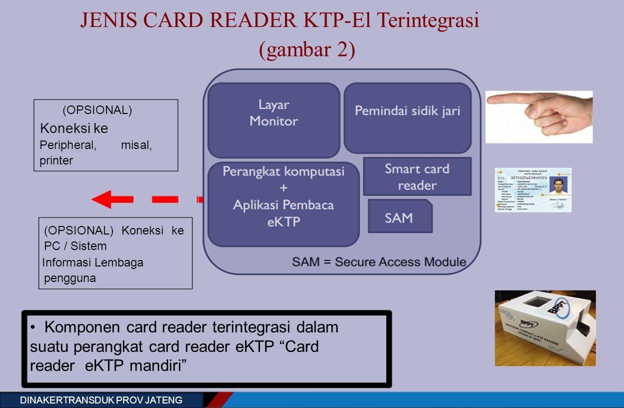 JENIS CARD READER KTP-El Terintegrasi (gambar 2) Layar (OPSIONAL) Pemindai sidik jari Monitor Koneksi ke Peripheral, misal, printer Smart card Perangk