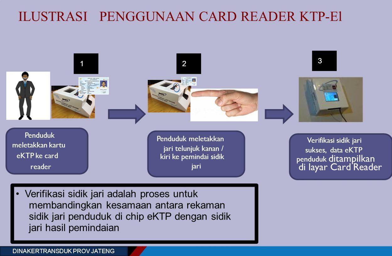 ILUSTRASI PENGGUNAAN CARD READER KTP-El 3 12 Penduduk Penduduk meletakkan Verifikasi sidik jari meletakkan kartu jari telunjuk kanan / sukses, data eK