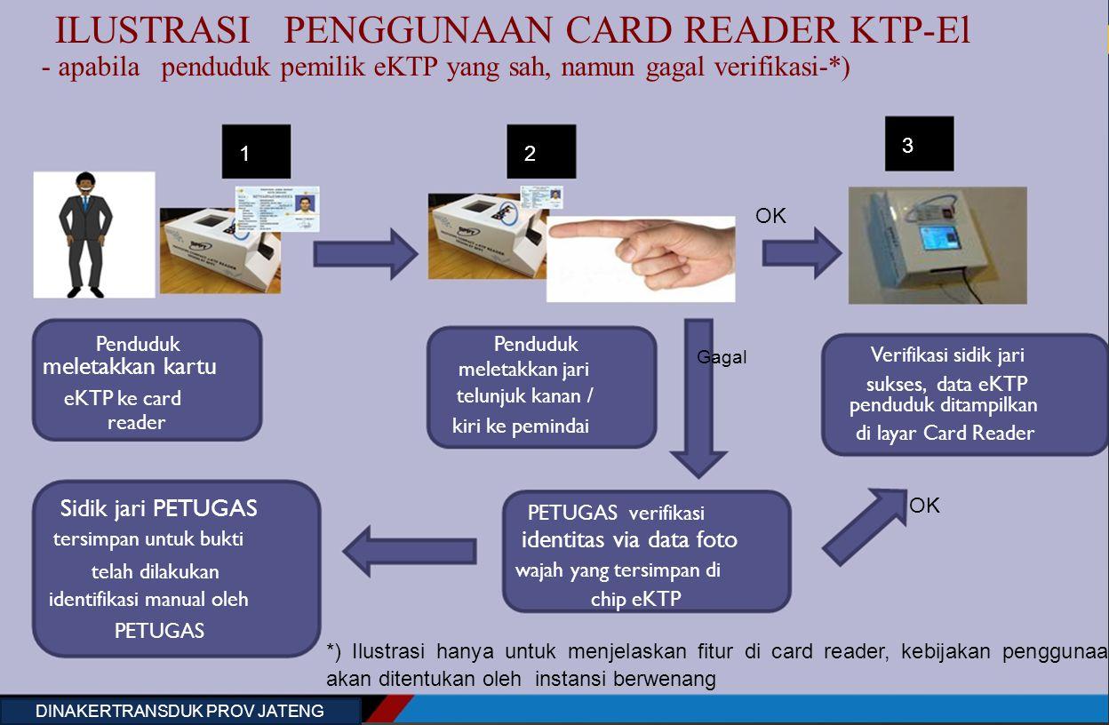 ILUSTRASI PENGGUNAAN CARD READER KTP-El - apabila penduduk pemilik eKTP yang sah, namun gagal verifikasi-*) 3 12 OK Penduduk Gagal Verifikasi sidik ja