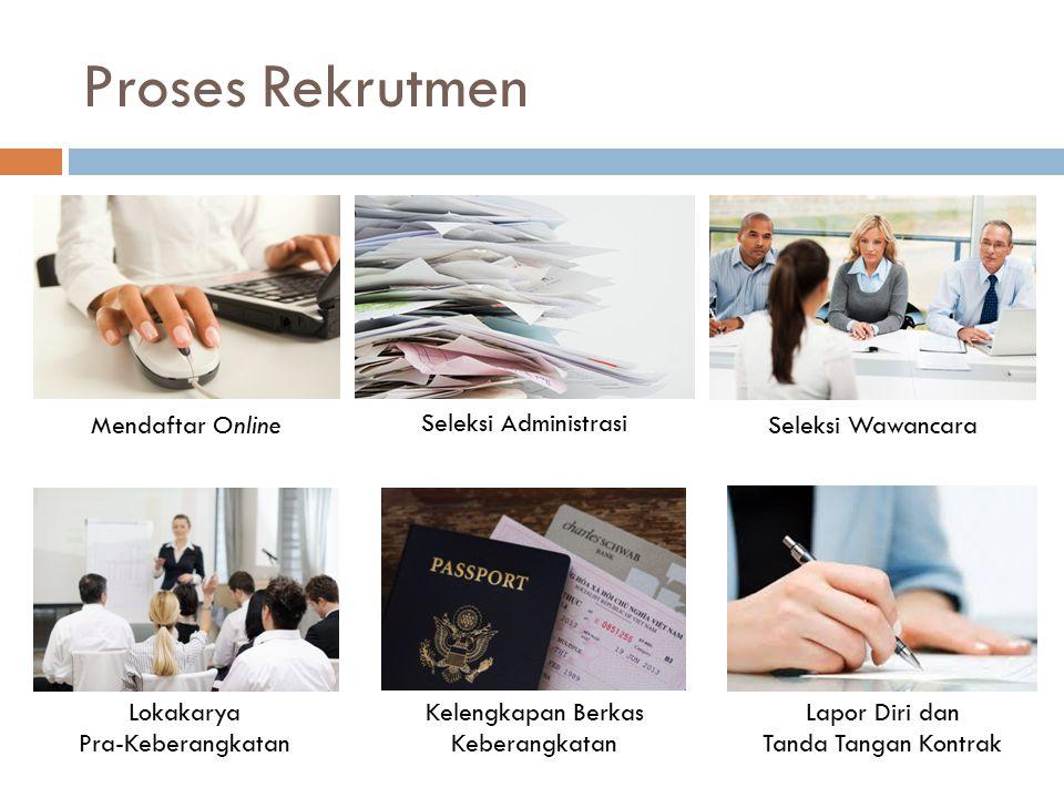 Proses Rekrutmen Mendaftar Online Seleksi Administrasi Seleksi Wawancara Lokakarya Pra-Keberangkatan Kelengkapan Berkas Keberangkatan Lapor Diri dan T