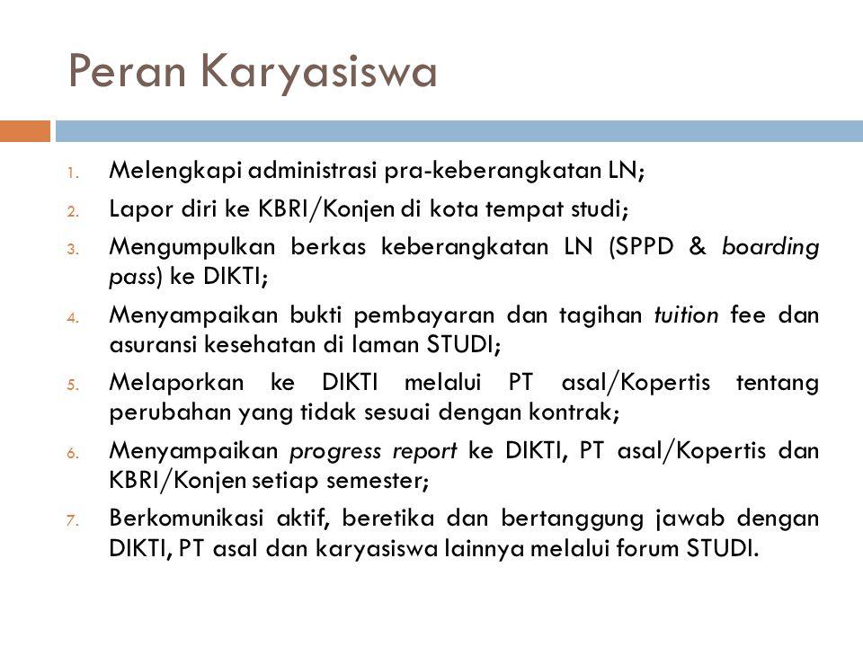 Peran Karyasiswa 1. Melengkapi administrasi pra-keberangkatan LN; 2. Lapor diri ke KBRI/Konjen di kota tempat studi; 3. Mengumpulkan berkas keberangka