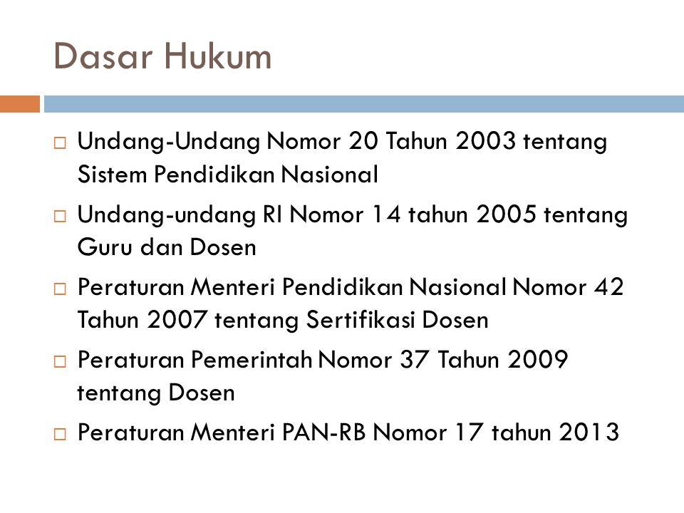 Dasar Hukum  Undang-Undang Nomor 20 Tahun 2003 tentang Sistem Pendidikan Nasional  Undang-undang RI Nomor 14 tahun 2005 tentang Guru dan Dosen  Per