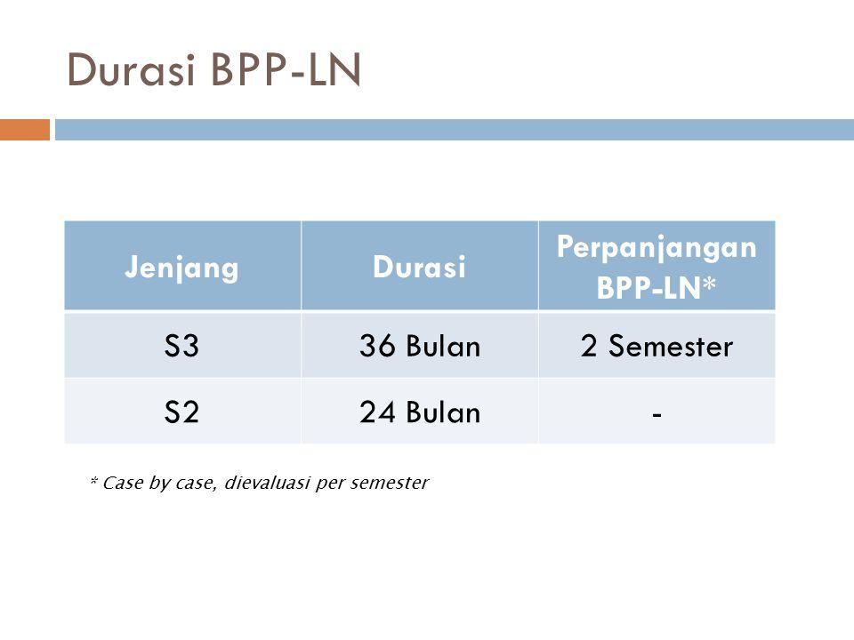 Komponen BPP-LN 1.Uang kuliah (tuition fee); 2. Biaya hidup untuk karyasiswa; 3.