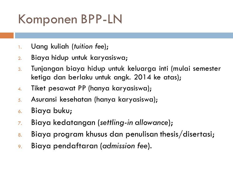 Komponen BPP-LN 1. Uang kuliah (tuition fee); 2. Biaya hidup untuk karyasiswa; 3. Tunjangan biaya hidup untuk keluarga inti (mulai semester ketiga dan