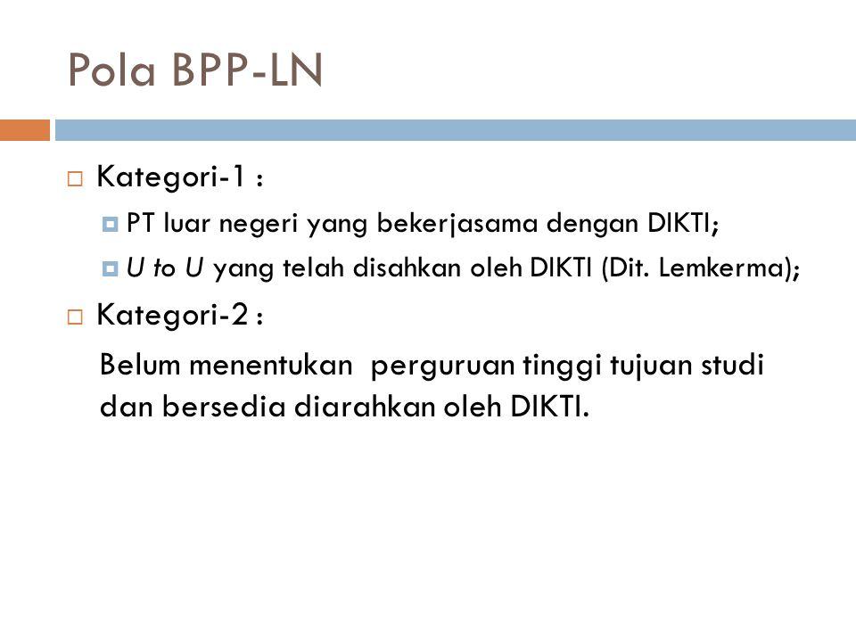 Pola BPP-LN  Kategori-1 :  PT luar negeri yang bekerjasama dengan DIKTI;  U to U yang telah disahkan oleh DIKTI (Dit. Lemkerma);  Kategori-2 : Bel