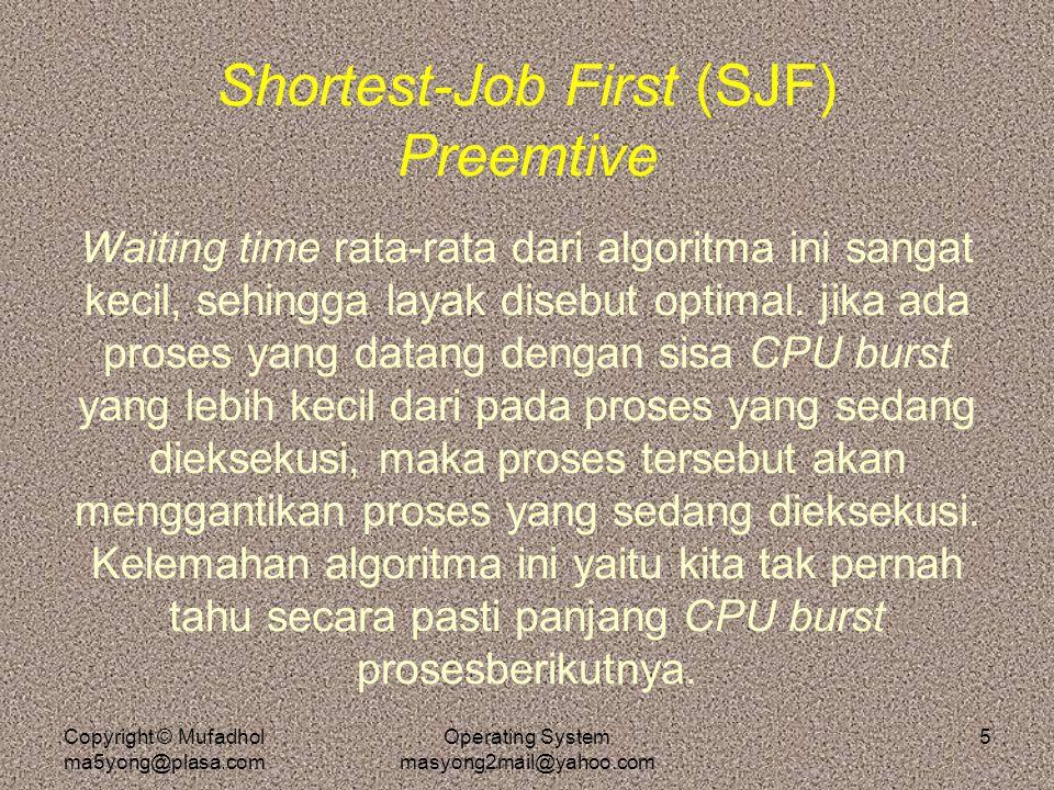 Copyright © Mufadhol ma5yong@plasa.com Operating System masyong2mail@yahoo.com 5 Shortest-Job First (SJF) Preemtive Waiting time rata-rata dari algori
