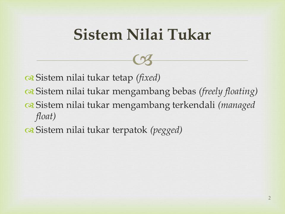   Sistem nilai tukar tetap (fixed)  Sistem nilai tukar mengambang bebas (freely floating)  Sistem nilai tukar mengambang terkendali (managed float