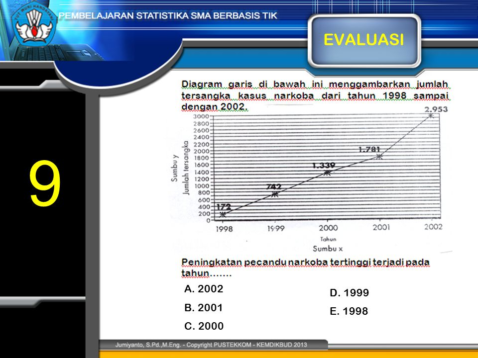 KURIKULUM PENDAHULUAN MATERI DEFINISI CONTOH 1 KONFIRMASI LATIHAN SOAL EVALUASI CONTOH 2 Distribusi Frek.