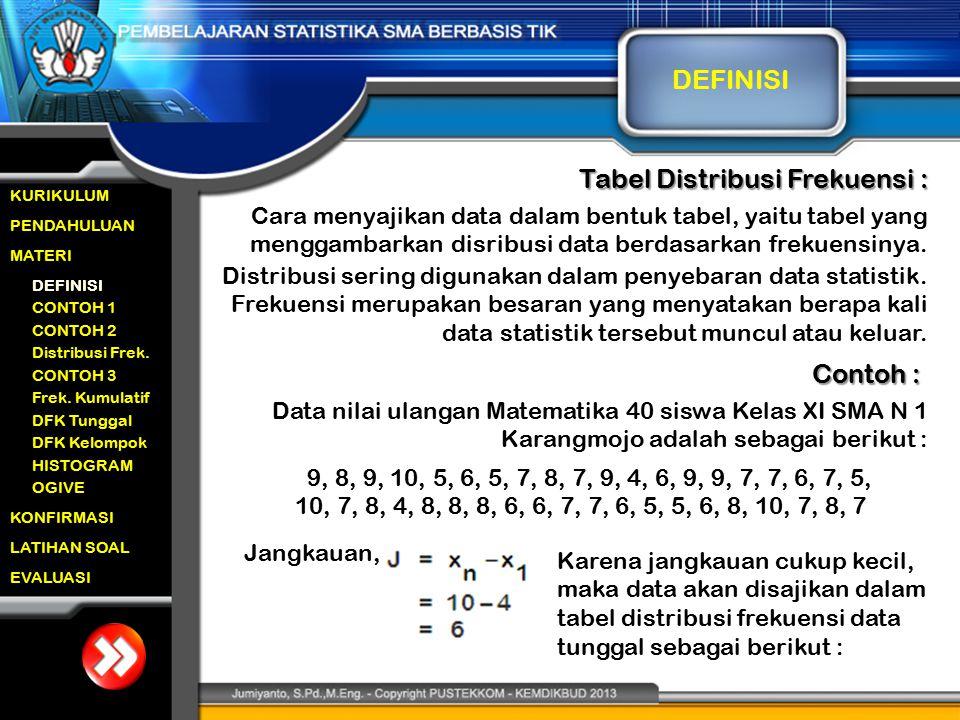 PENDAHULUAN MATERI DEFINISI CONTOH 1 KONFIRMASI LATIHAN SOAL EVALUASI CONTOH 2 Distribusi Frek.