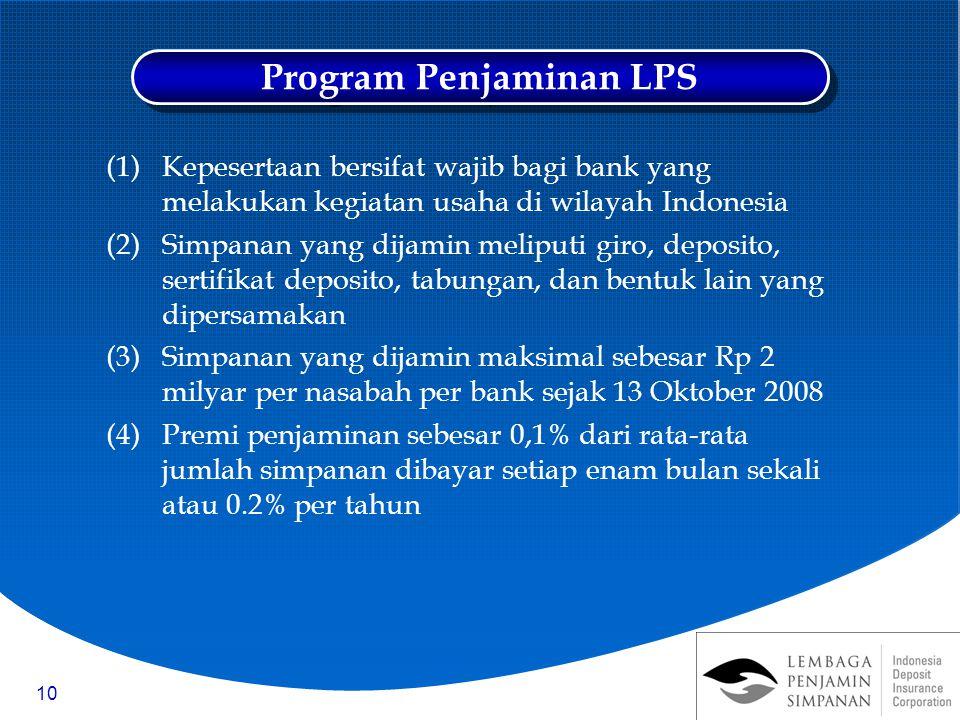 10 (1)Kepesertaan bersifat wajib bagi bank yang melakukan kegiatan usaha di wilayah Indonesia (2)Simpanan yang dijamin meliputi giro, deposito, sertifikat deposito, tabungan, dan bentuk lain yang dipersamakan (3)Simpanan yang dijamin maksimal sebesar Rp 2 milyar per nasabah per bank sejak 13 Oktober 2008 (4)Premi penjaminan sebesar 0,1% dari rata-rata jumlah simpanan dibayar setiap enam bulan sekali atau 0.2% per tahun Program Penjaminan LPS