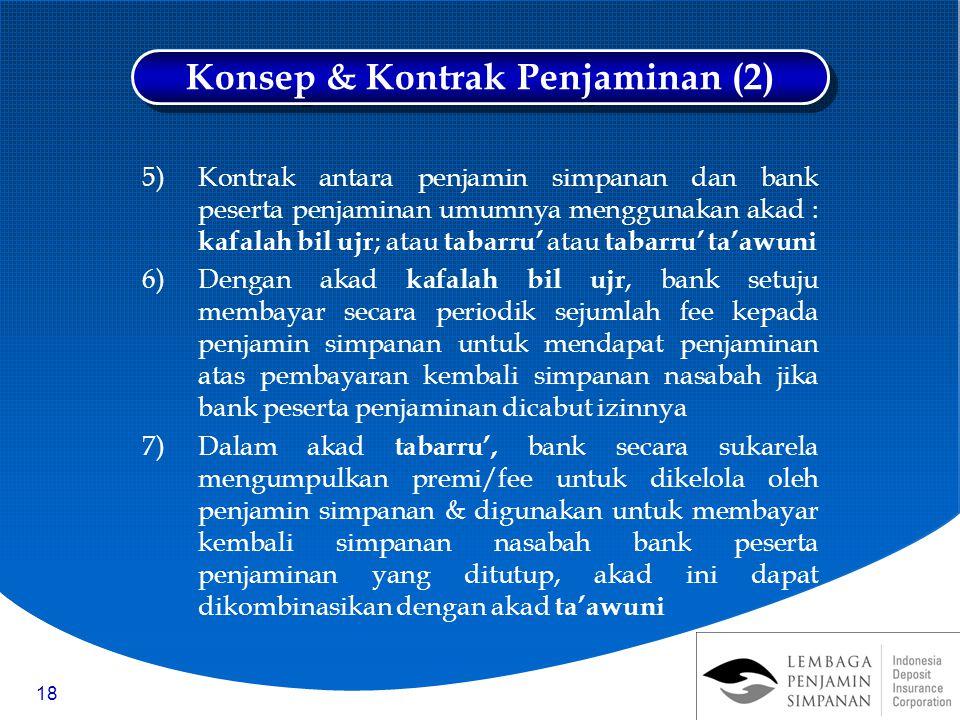 18 5)Kontrak antara penjamin simpanan dan bank peserta penjaminan umumnya menggunakan akad : kafalah bil ujr ; atau tabarru' atau tabarru' ta'awuni 6)