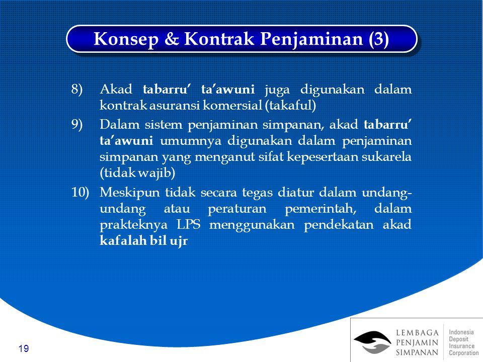 19 8)Akad tabarru' ta'awuni juga digunakan dalam kontrak asuransi komersial (takaful) 9)Dalam sistem penjaminan simpanan, akad tabarru' ta'awuni umumnya digunakan dalam penjaminan simpanan yang menganut sifat kepesertaan sukarela (tidak wajib) 10)Meskipun tidak secara tegas diatur dalam undang- undang atau peraturan pemerintah, dalam prakteknya LPS menggunakan pendekatan akad kafalah bil ujr Konsep & Kontrak Penjaminan (3)