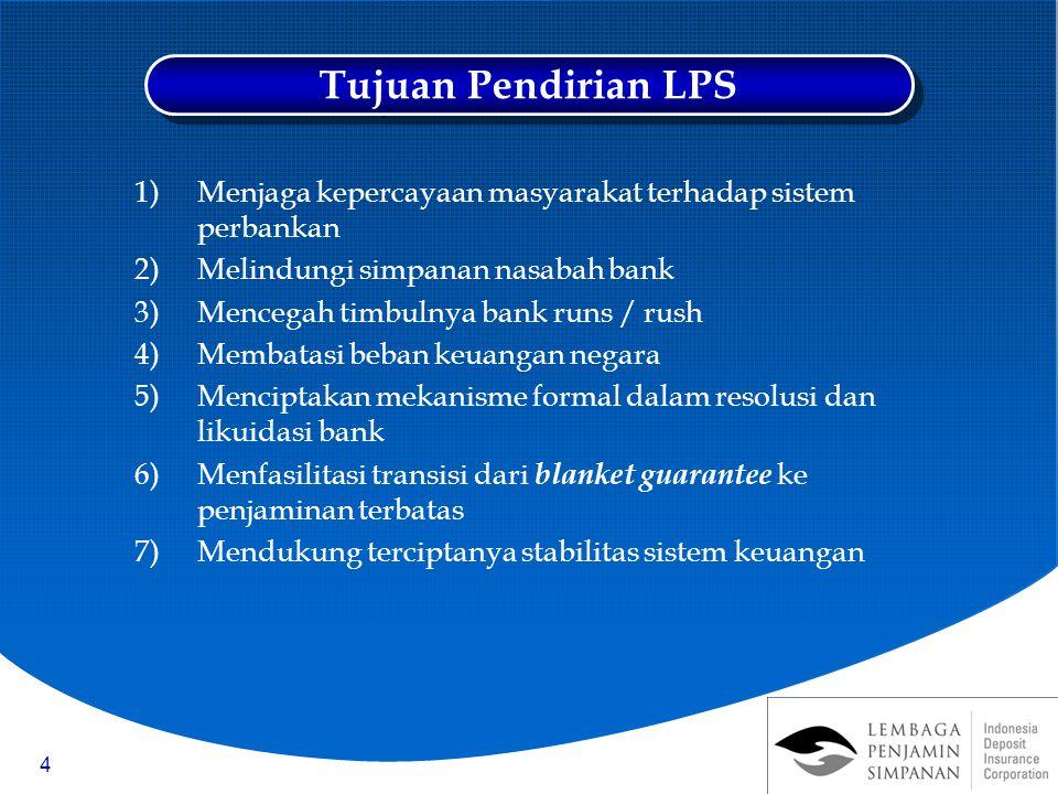 4 1)Menjaga kepercayaan masyarakat terhadap sistem perbankan 2)Melindungi simpanan nasabah bank 3)Mencegah timbulnya bank runs / rush 4)Membatasi beba