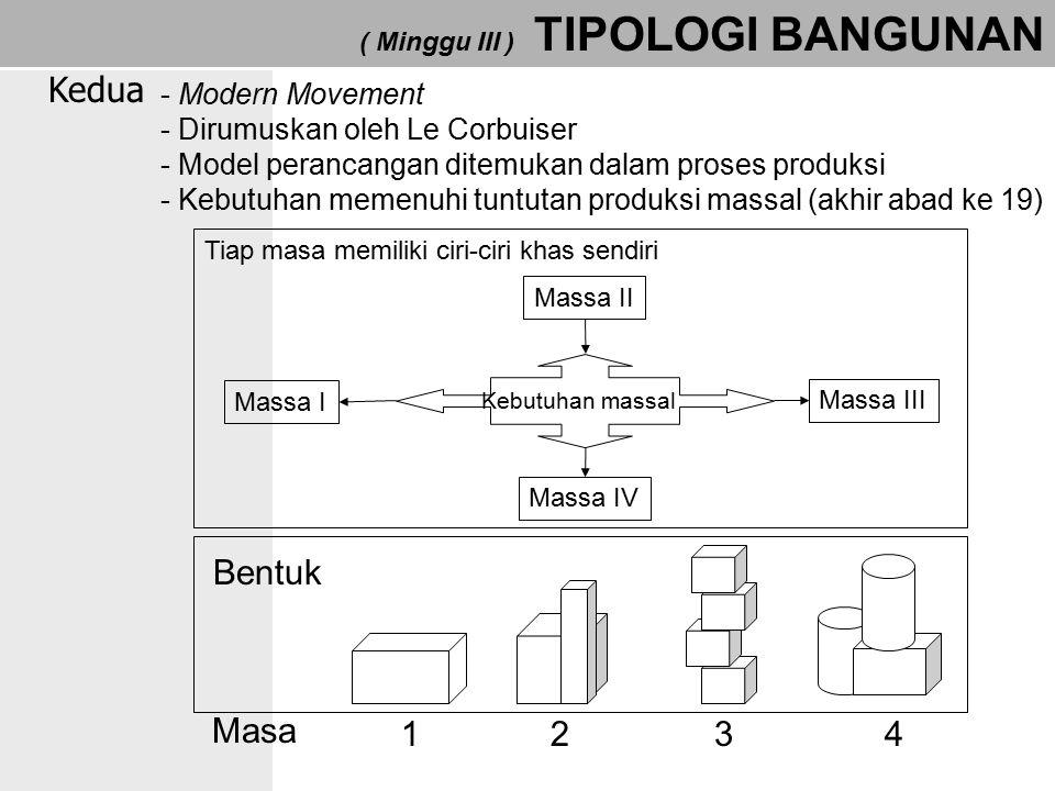 ( Minggu III ) TIPOLOGI BANGUNAN Kedua - Modern Movement - Dirumuskan oleh Le Corbuiser - Model perancangan ditemukan dalam proses produksi - Kebutuha