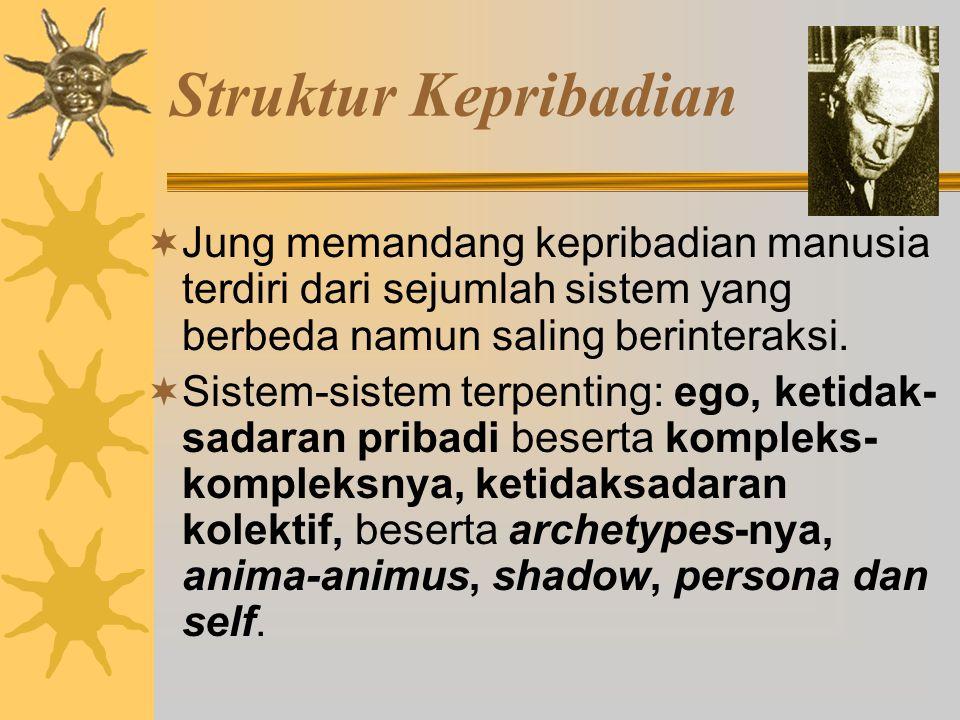Struktur Kepribadian  Jung memandang kepribadian manusia terdiri dari sejumlah sistem yang berbeda namun saling berinteraksi.