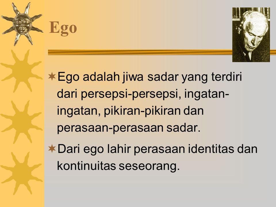 Ego  Ego adalah jiwa sadar yang terdiri dari persepsi-persepsi, ingatan- ingatan, pikiran-pikiran dan perasaan-perasaan sadar.