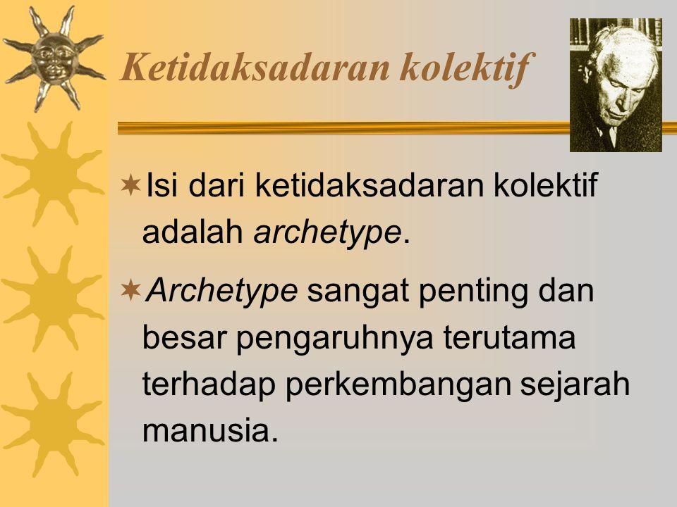 Ketidaksadaran kolektif  Isi dari ketidaksadaran kolektif adalah archetype.