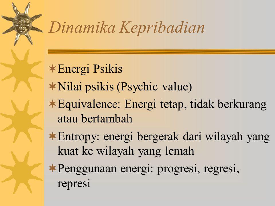 Dinamika Kepribadian  Energi Psikis  Nilai psikis (Psychic value)  Equivalence: Energi tetap, tidak berkurang atau bertambah  Entropy: energi bergerak dari wilayah yang kuat ke wilayah yang lemah  Penggunaan energi: progresi, regresi, represi