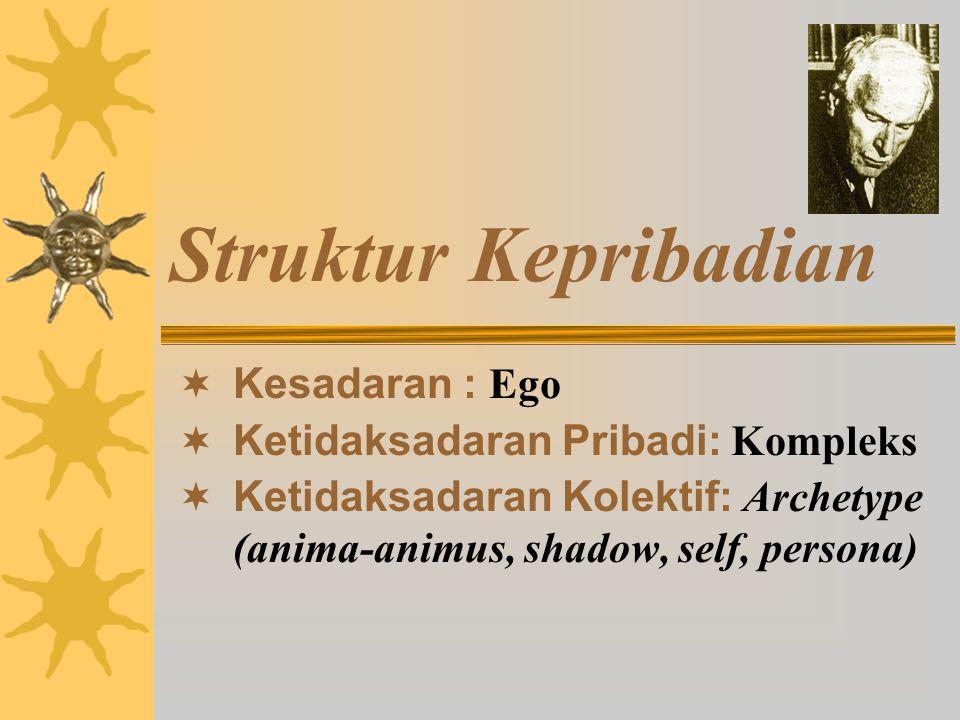 Struktur Kepribadian  Kesadaran : Ego  Ketidaksadaran Pribadi: Kompleks  Ketidaksadaran Kolektif: Archetype (anima-animus, shadow, self, persona)