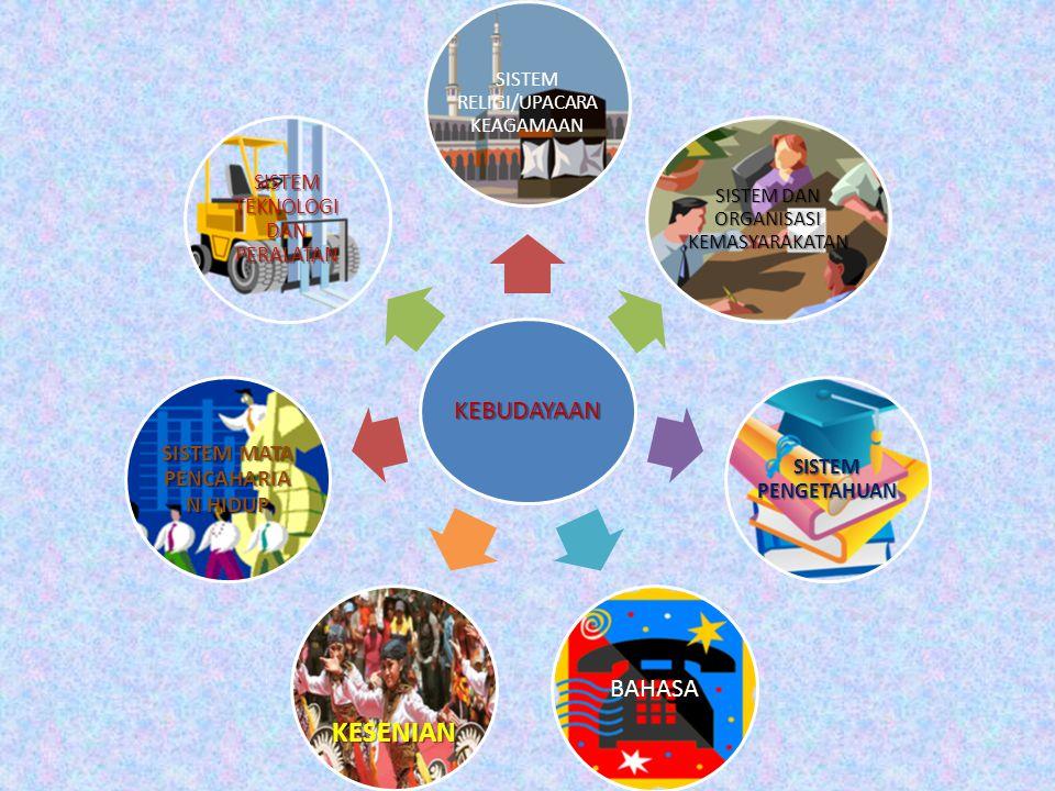Kajian sosiologi, meliputi: interaksi sosial, individu, kelompok sosial, stratifikasi sosial (pelapisan sosial), dan perubahan sosial.