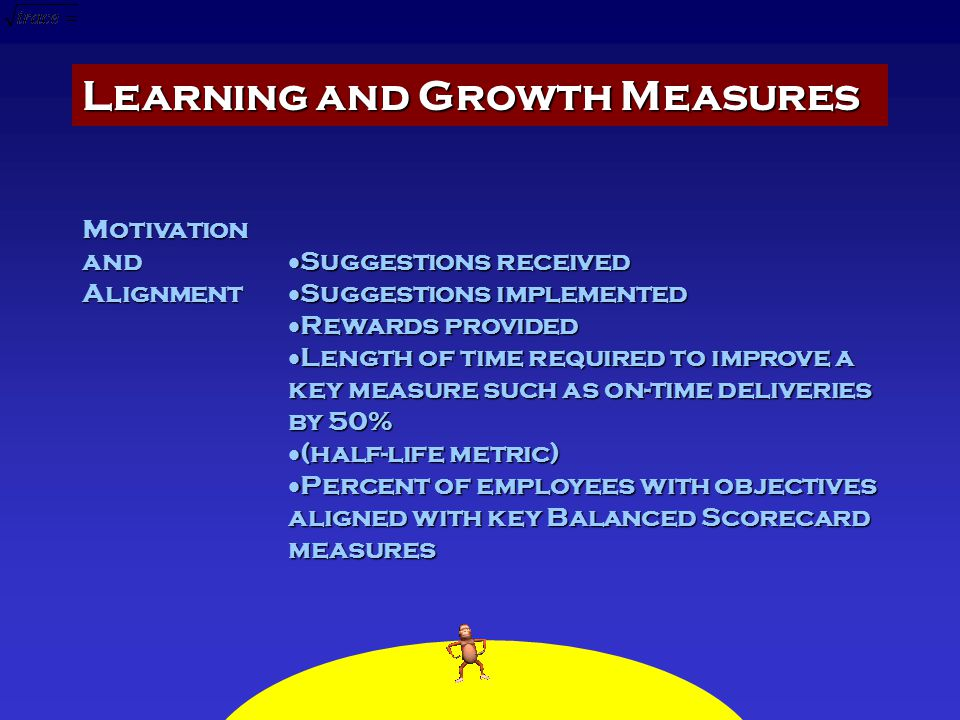 Learning and Growth Measures Motivation and Alignment  Suggestions received  Suggestions implemented  Rewards provided  Length of time required to