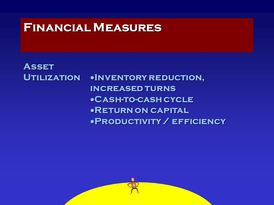 Financial Measures Asset Utilization  Inventory reduction, increased turns  Cash-to-cash cycle  Return on capital  Productivity / efficiency