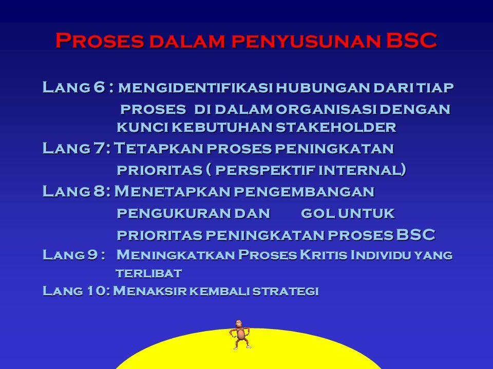 Proses dalam penyusunan BSC Lang 6 : mengidentifikasi hubungan dari tiap proses di dalam organisasi dengan kunci kebutuhan stakeholder proses di dalam