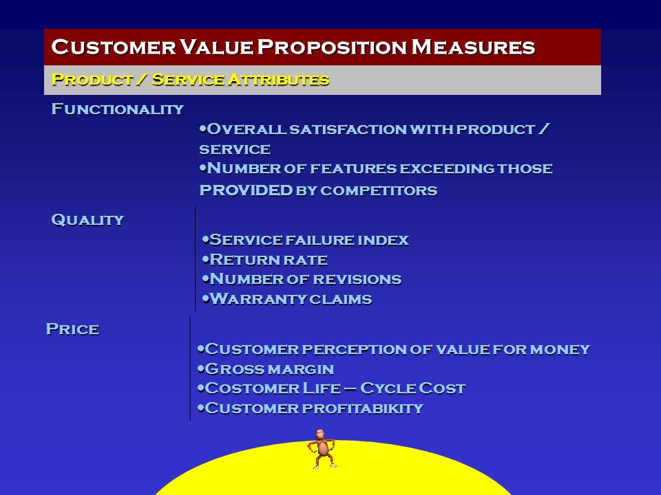 Customer Value Proposition Measures Product / Service Attributes Functionality  Overall satisfaction with product / service  Number of features exce