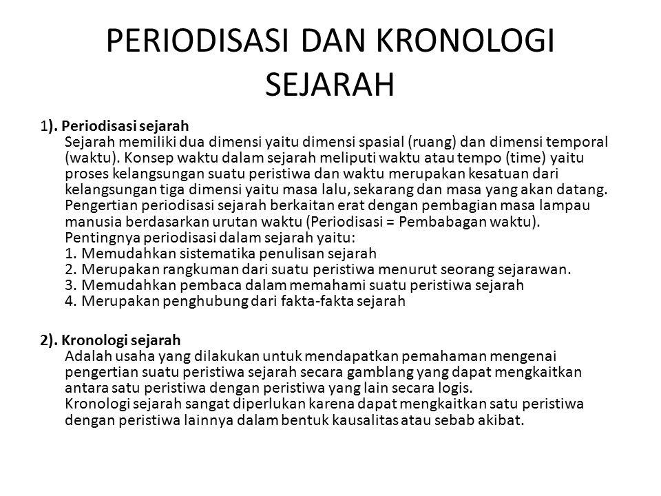 PERIODISASI DAN KRONOLOGI SEJARAH 1).
