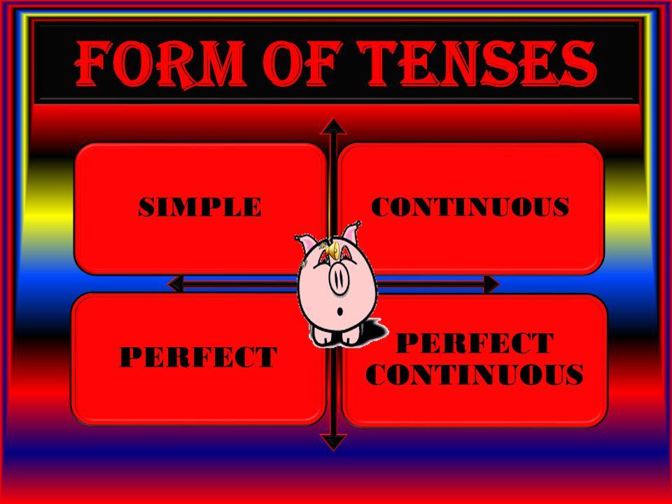 Time of TENSES PAST (LAMPAU) PRESENT (SEKARANG) FUTURE (AKAN DATANG)