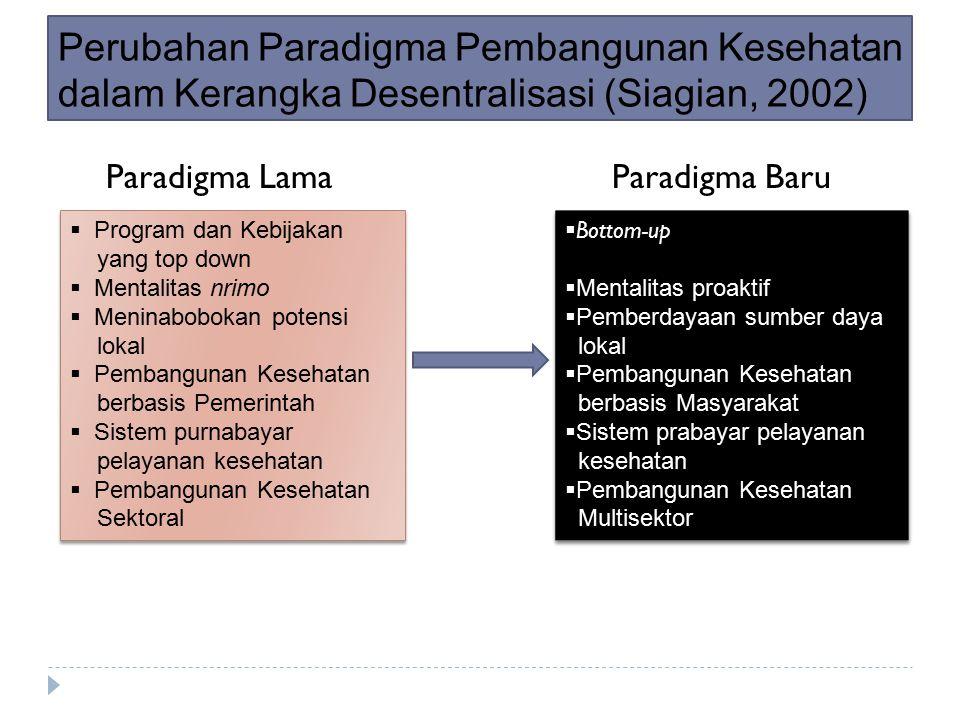Paradigma Lama Paradigma Baru  Program dan Kebijakan yang top down  Mentalitas nrimo  Meninabobokan potensi lokal  Pembangunan Kesehatan berbasis