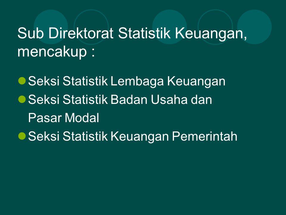 Seksi Statistik Lembaga Keuangan Meliputi data profil dan laporan keuangan dari : Bank Konvensional Bank Syariah Lembaga Pembiayaan dan Modal Ventura Asuransi Dana Pensiun Pegadaian Koperasi