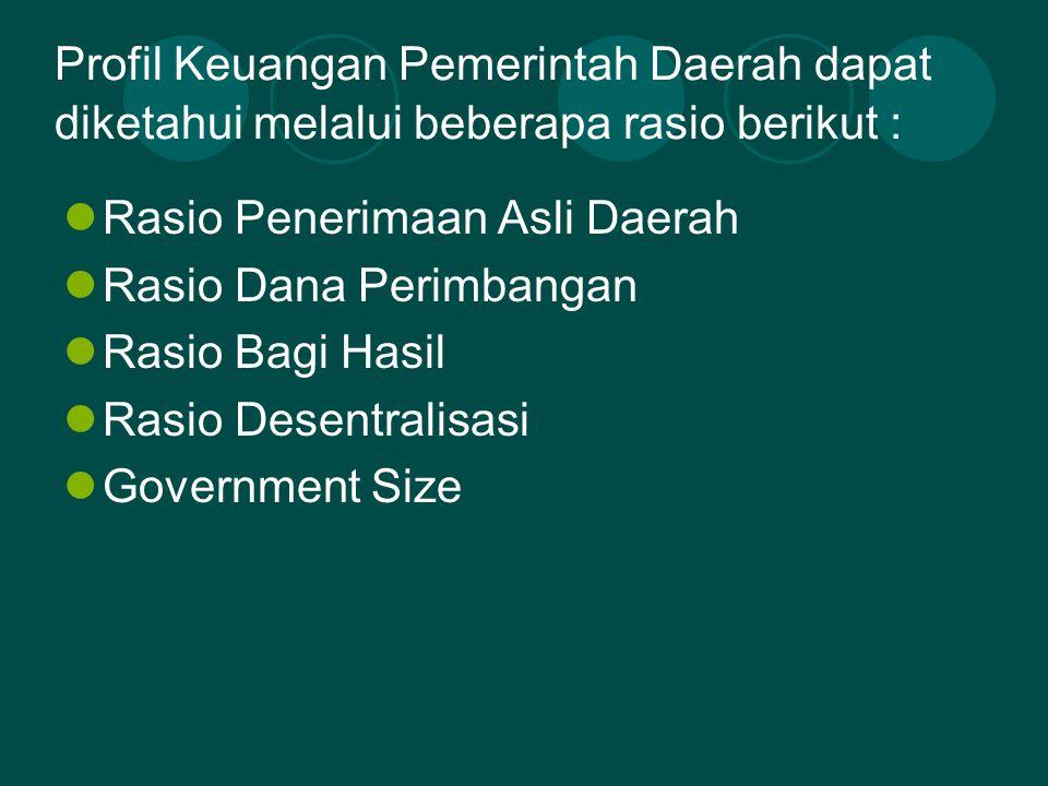 Profil Keuangan Pemerintah Daerah dapat diketahui melalui beberapa rasio berikut : Rasio Penerimaan Asli Daerah Rasio Dana Perimbangan Rasio Bagi Hasil Rasio Desentralisasi Government Size
