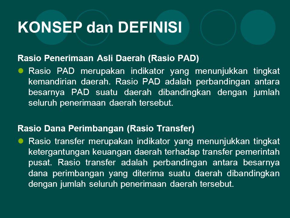 KONSEP dan DEFINISI Rasio Penerimaan Asli Daerah (Rasio PAD) Rasio PAD merupakan indikator yang menunjukkan tingkat kemandirian daerah.